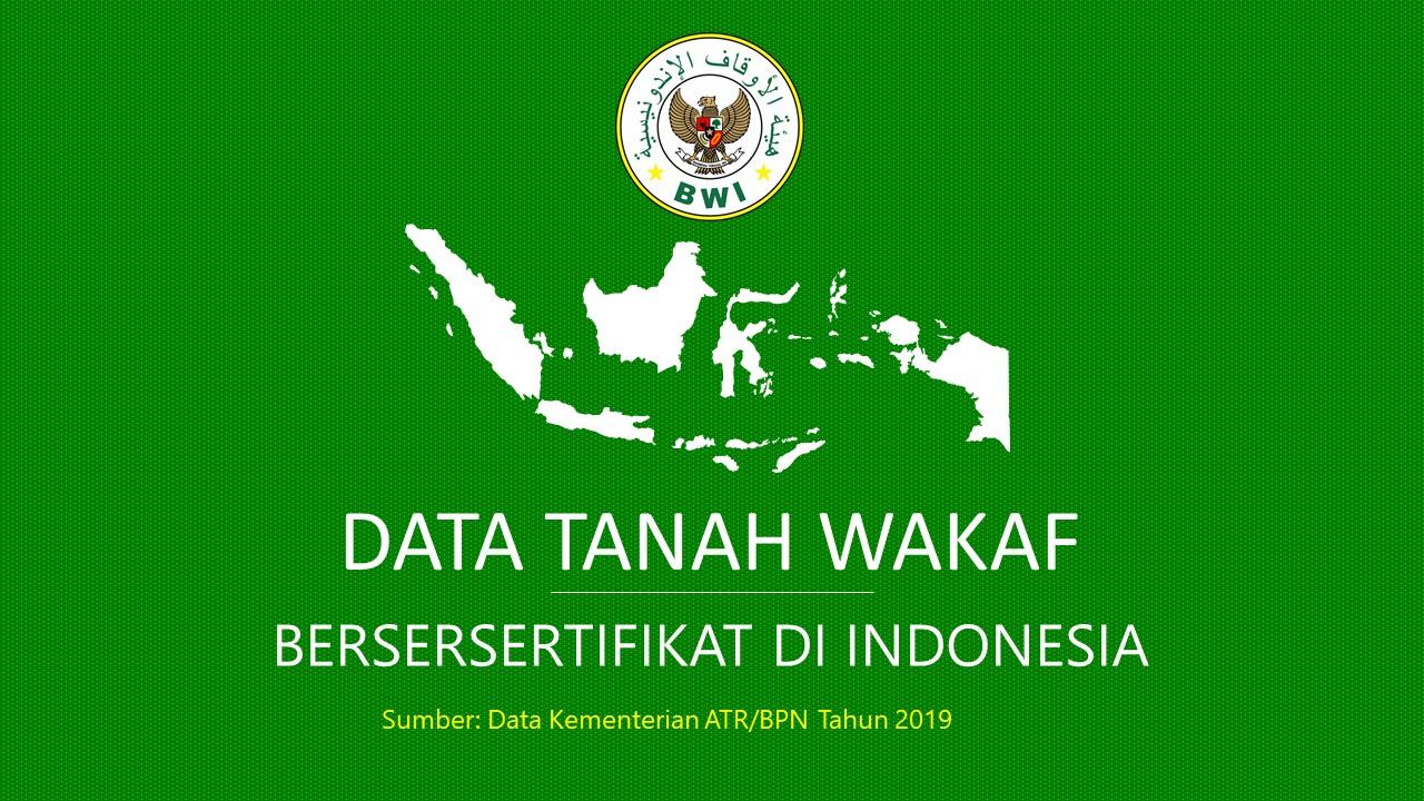 Data Tanah Wakaf Bersertifikat di Indonesia